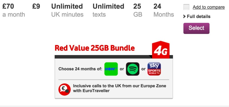 Vodafone Red 4G 25GB