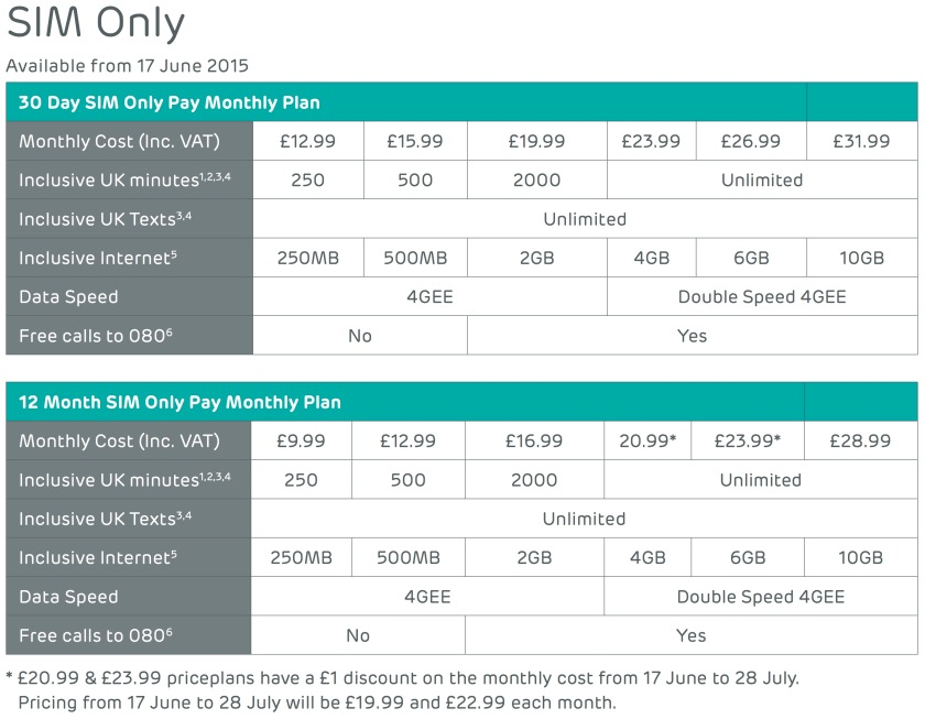 The new SIM only plans on EE, starting from June 17th 2015