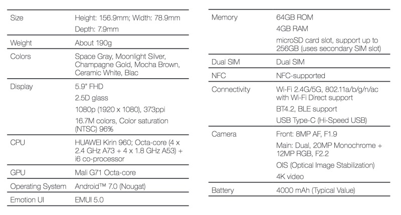 Mate 9 Specifications